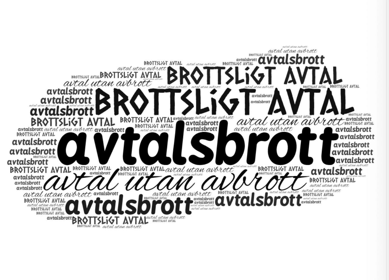 Avtalsbrott wordart